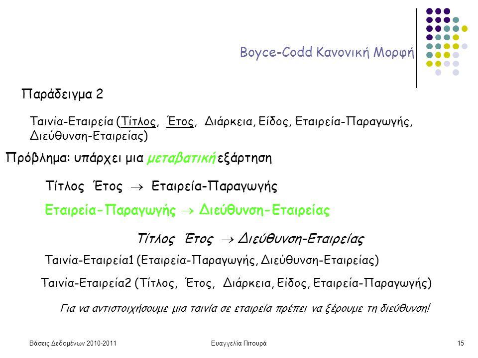 Βάσεις Δεδομένων 2010-2011Ευαγγελία Πιτουρά15 Boyce-Codd Κανονική Μορφή Παράδειγμα 2 Ταινία-Εταιρεία1 (Εταιρεία-Παραγωγής, Διεύθυνση-Εταιρείας) Τίτλος Έτος  Εταιρεία-Παραγωγής Εταιρεία-Παραγωγής  Διεύθυνση-Εταιρείας Πρόβλημα: υπάρχει μια μεταβατική εξάρτηση Τίτλος Έτος  Διεύθυνση-Εταιρείας Ταινία-Εταιρεία2 (Τίτλος, Έτος, Διάρκεια, Είδος, Εταιρεία-Παραγωγής) Ταινία-Εταιρεία (Τίτλος, Έτος, Διάρκεια, Είδος, Εταιρεία-Παραγωγής, Διεύθυνση-Εταιρείας) Για να αντιστοιχήσουμε μια ταινία σε εταιρεία πρέπει να ξέρουμε τη διεύθυνση!