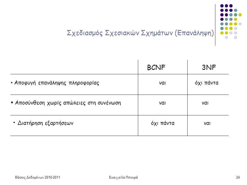 Βάσεις Δεδομένων 2010-2011Ευαγγελία Πιτουρά24 Σχεδιασμός Σχεσιακών Σχημάτων (Επανάληψη) Αποφυγή επανάληψης πληροφορίας ναι όχι πάντα Αποσύνθεση χωρίς απώλειες στη συνένωση ναι ναι Διατήρηση εξαρτήσεων όχι πάντα ναι BCNF 3NF