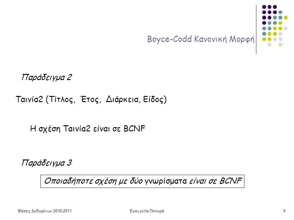 Βάσεις Δεδομένων 2010-2011Ευαγγελία Πιτουρά9 Boyce-Codd Κανονική Μορφή Παράδειγμα 2 Ταινία2 (Τίτλος, Έτος, Διάρκεια, Είδος) Η σχέση Ταινία2 είναι σε BCNF Παράδειγμα 3 Οποιαδήποτε σχέση με δύο γνωρίσματα είναι σε BCNF