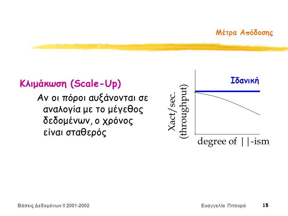 Βάσεις Δεδομένων II 2001-2002 Ευαγγελία Πιτουρά 15 Μέτρα Απόδοσης Κλιμάκωση (Scale-Up) Αν οι πόροι αυξάνονται σε αναλογία με το μέγεθος δεδομένων, ο χρόνος είναι σταθερός degree of ||-ism Ιδανική Xact/sec.