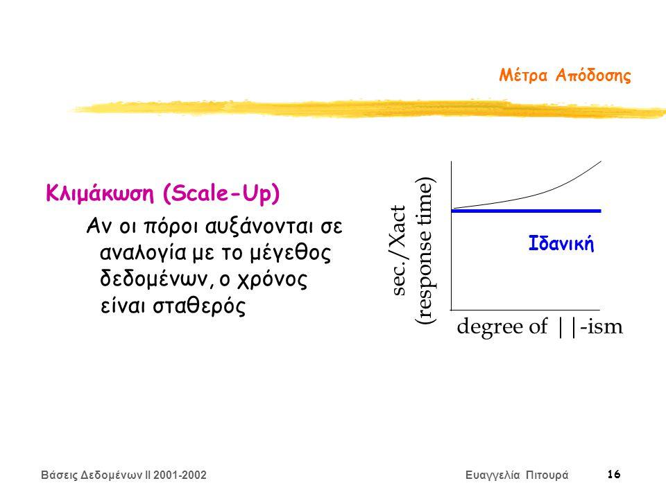 Βάσεις Δεδομένων II 2001-2002 Ευαγγελία Πιτουρά 16 Μέτρα Απόδοσης Κλιμάκωση (Scale-Up) Αν οι πόροι αυξάνονται σε αναλογία με το μέγεθος δεδομένων, ο χρόνος είναι σταθερός degree of ||-ism sec./Xact (response time) Ιδανική
