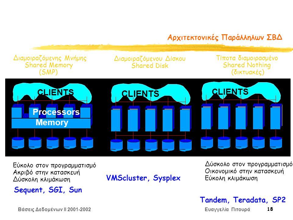 Βάσεις Δεδομένων II 2001-2002 Ευαγγελία Πιτουρά 18 Αρχιτεκτονικές Παράλληλων ΣΒΔ Διαμοιραζόμενης Μνήμης Shared Memory (SMP) Διαμοιραζόμενου Δίσκου Shared Disk Τίποτα διαμοιρασμένο Shared Nothing (δικτυακές) CLIENTS Memory Processors Εύκολο στον προγραμματισμό Ακριβό στην κατασκευή Δύσκολη κλιμάκωση Δύσκολο στον προγραμματισμό Οικονομικό στην κατασκευή Εύκολη κλιμάκωση Sequent, SGI, Sun VMScluster, Sysplex Tandem, Teradata, SP2