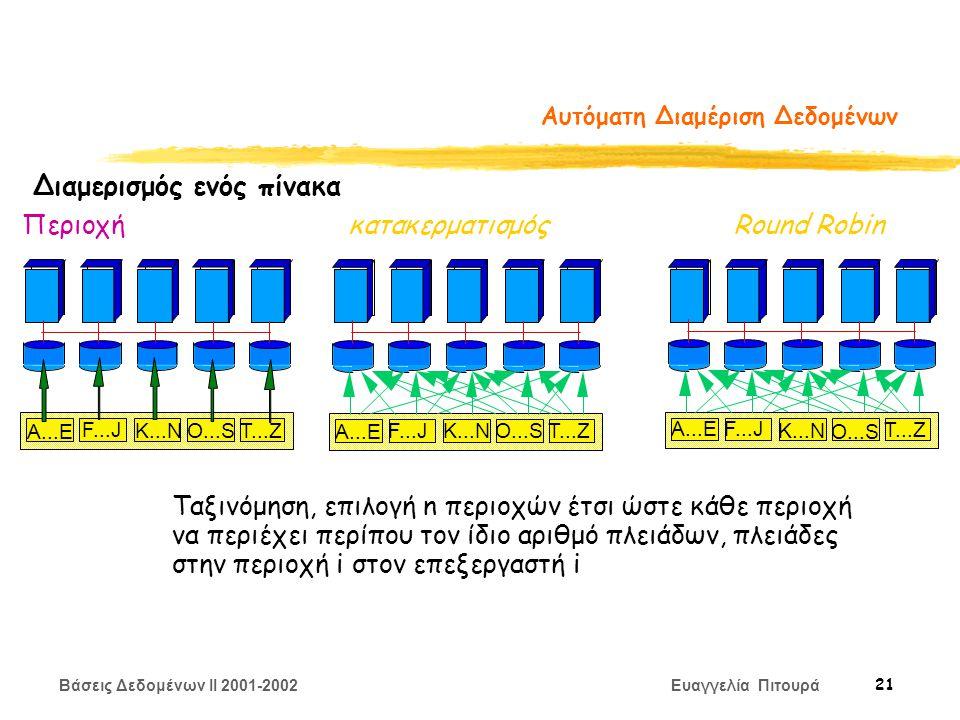 Βάσεις Δεδομένων II 2001-2002 Ευαγγελία Πιτουρά 21 Αυτόματη Διαμέριση Δεδομένων Διαμερισμός ενός πίνακα Ταξινόμηση, επιλογή n περιοχών έτσι ώστε κάθε περιοχή να περιέχει περίπου τον ίδιο αριθμό πλειάδων, πλειάδες στην περιοχή i στον επεξεργαστή i A...E F...J K...NO...ST...Z A...E F...JK...NO...S T...Z A...EF...J K...N O...S T...Z ΠεριοχήκατακερματισμόςRound Robin