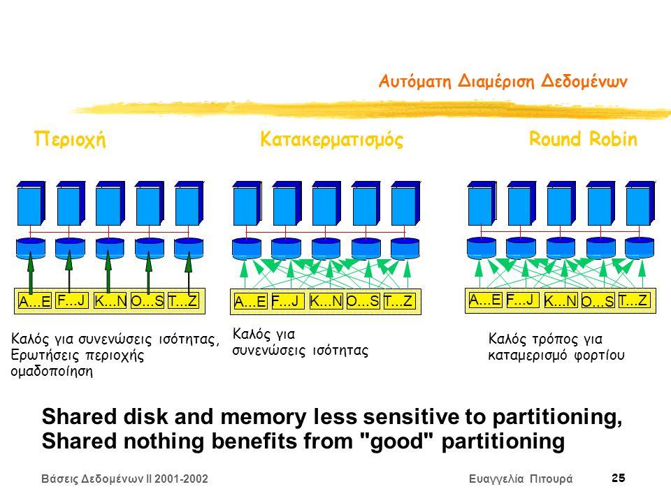 Βάσεις Δεδομένων II 2001-2002 Ευαγγελία Πιτουρά 25 Αυτόματη Διαμέριση Δεδομένων Shared disk and memory less sensitive to partitioning, Shared nothing benefits from good partitioning A...E F...J K...NO...ST...Z A...E F...JK...NO...S T...Z A...EF...J K...N O...S T...Z Καλός για συνενώσεις ισότητας, Ερωτήσεις περιοχής ομαδοποίηση Καλός για συνενώσεις ισότητας Καλός τρόπος για καταμερισμό φορτίου ΠεριοχήΚατακερματισμόςRound Robin