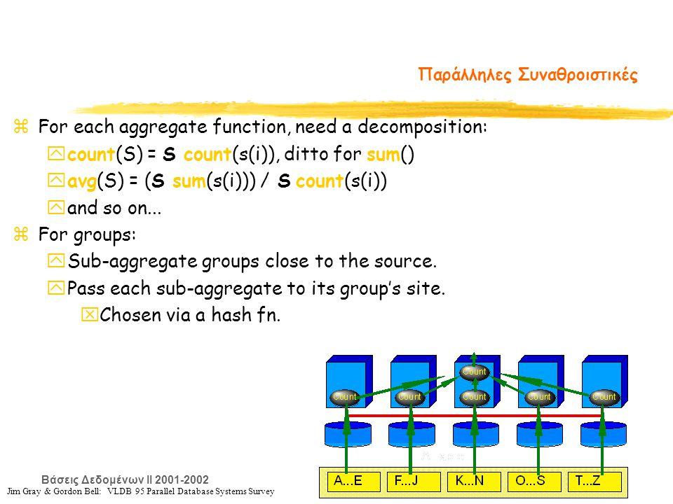 Βάσεις Δεδομένων II 2001-2002 Ευαγγελία Πιτουρά 30 Jim Gray & Gordon Bell: VLDB 95 Parallel Database Systems Survey Παράλληλες Συναθροιστικές zFor each aggregate function, need a decomposition: ycount(S) = S count(s(i)), ditto for sum() yavg(S) = (S sum(s(i))) / S count(s(i)) yand so on...