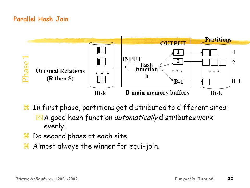 Βάσεις Δεδομένων II 2001-2002 Ευαγγελία Πιτουρά 32 Parallel Hash Join zIn first phase, partitions get distributed to different sites: yA good hash function automatically distributes work evenly.