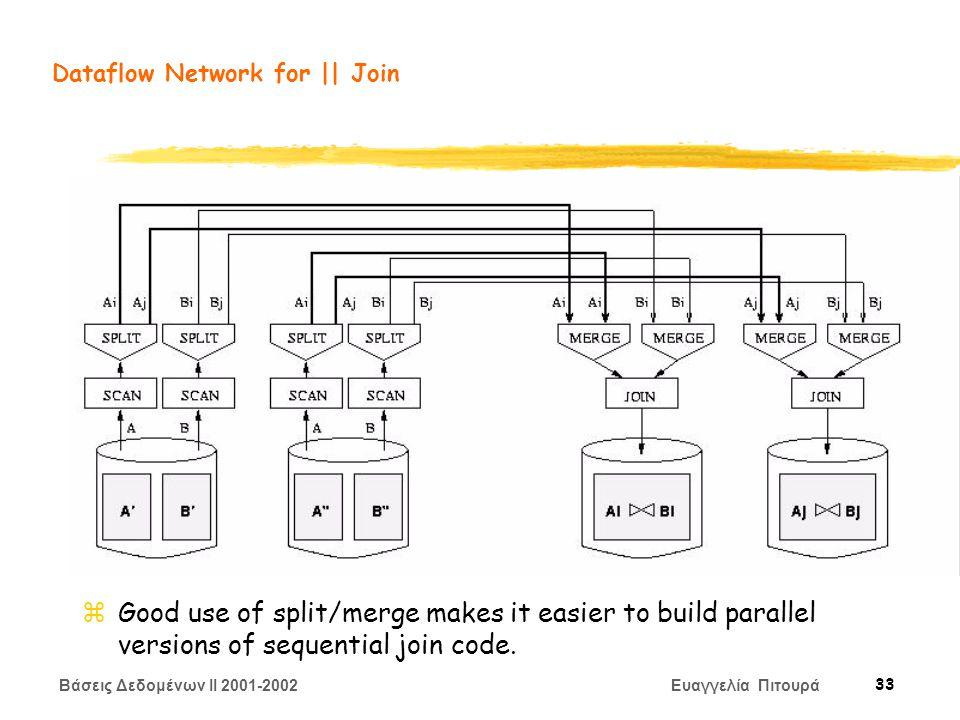 Βάσεις Δεδομένων II 2001-2002 Ευαγγελία Πιτουρά 33 Dataflow Network for || Join zGood use of split/merge makes it easier to build parallel versions of sequential join code.