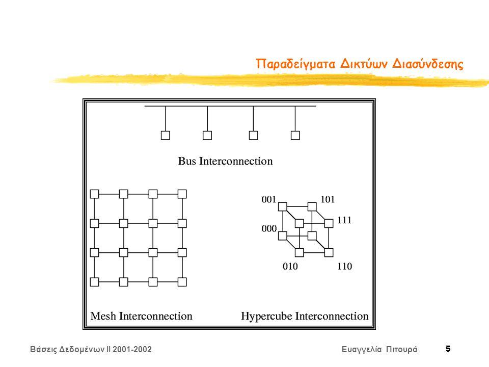 Βάσεις Δεδομένων II 2001-2002 Ευαγγελία Πιτουρά 36 Parallel Query Optimization zCommon approach: 2 phases yPick best sequential plan (System R algorithm) yPick degree of parallelism based on current system parameters.