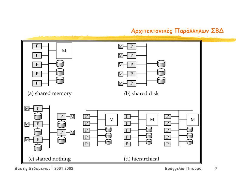 Βάσεις Δεδομένων II 2001-2002 Ευαγγελία Πιτουρά 8 Αρχιτεκτονικές Παράλληλων ΣΒΔ (συν.) Διαμοιρασμένη μνήμη (shared memory)  Ιδιαίτερα αποδοτική επικοινωνία μεταξύ των επεξεργαστών.