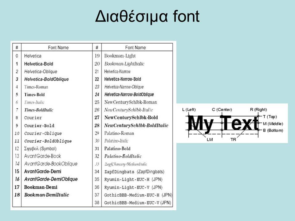 Διαθέσιμα font