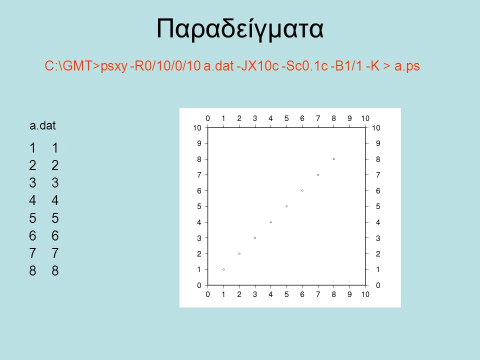Παραδείγματα 1 2 3 4 5 6 7 8 C:\GMT>psxy -R0/10/0/10 a.dat -JX10c -Sc0.1c -B1/1 -K > a.ps a.dat