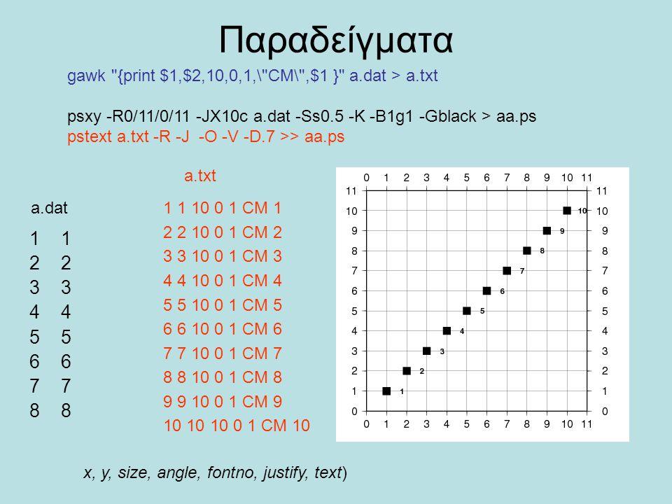Παραδείγματα 1 2 3 4 5 6 7 8 gawk