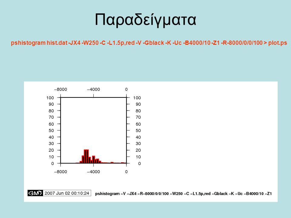 Παραδείγματα pshistogram hist.dat -JX4 -W250 -C -L1.5p,red -V -Gblack -K -Uc -B4000/10 -Z1 -R-8000/0/0/100 > plot.ps