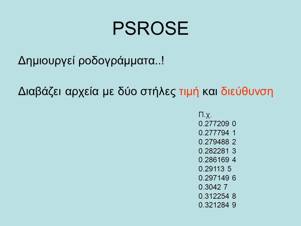 PSROSE Δημιουργεί ροδογράμματα..! Διαβάζει αρχεία με δύο στήλες τιμή και διεύθυνση Π.χ. 0.277209 0 0.277794 1 0.279488 2 0.282281 3 0.286169 4 0.29113