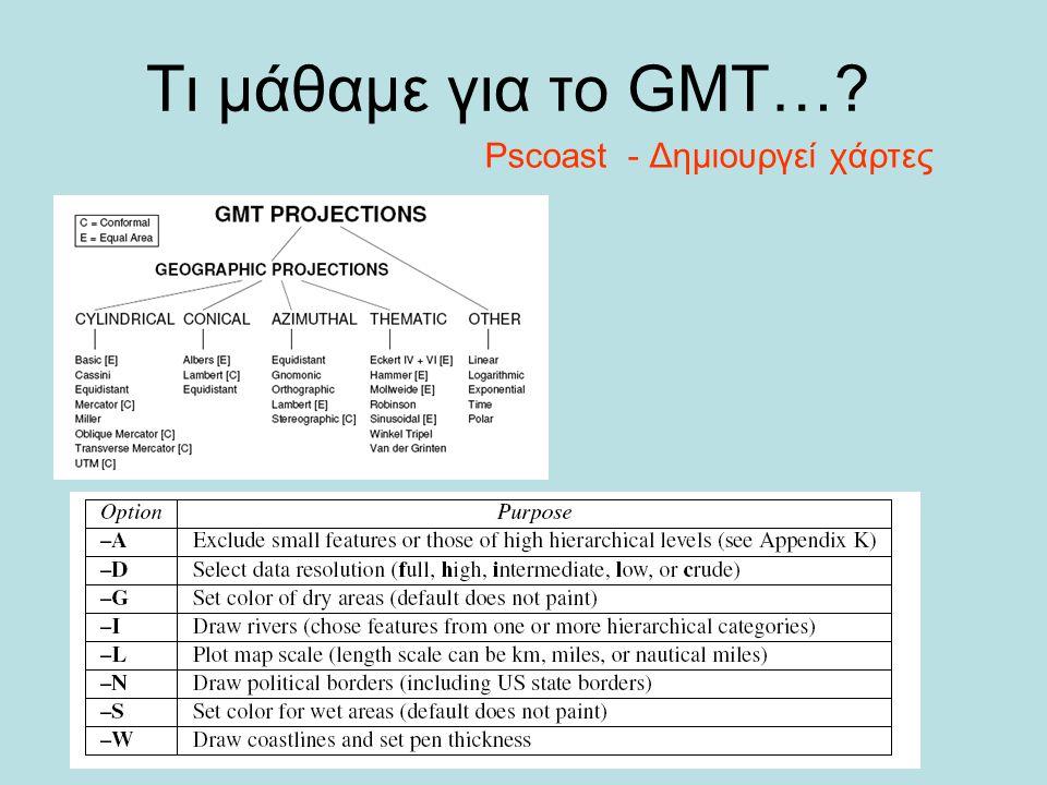 Τι μάθαμε για το GMT…? Pscoast - Δημιουργεί χάρτες