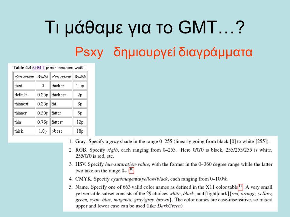 Τι μάθαμε για το GMT…? Psxy δημιουργεί διαγράμματα