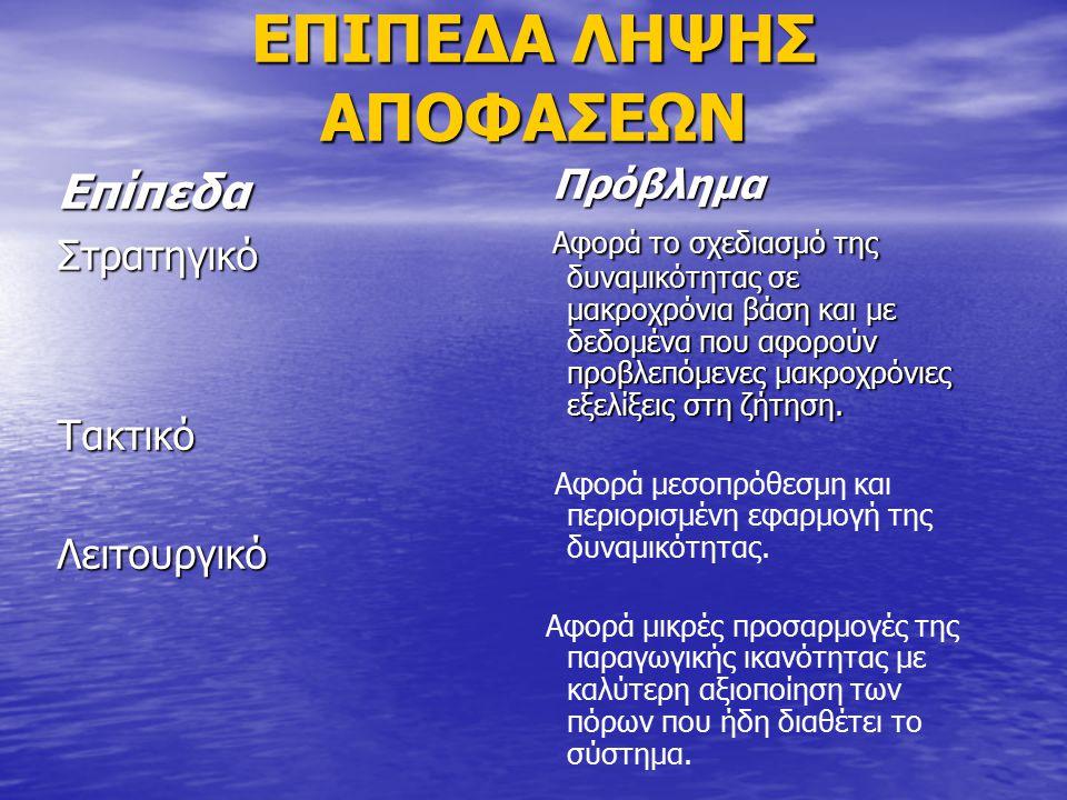 ΣΥΣΤΗΜΑΤΑ ΠΑΡΟΧΗΣ ΥΠΗΡΕΣΙΩΝ