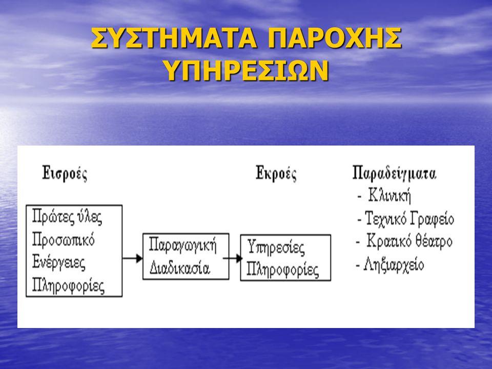 Κατανομή χρόνου εξυπηρέτησης Η διαδικασία εξυπηρετήσεως ορίζεται από τον απαραίτητο χρόνο να συμπληρωθεί μια εξυπηρέτηση της ζήτησης περιγράφεται όπως με τις αφίξεις και εκφράζεται ως : Η διαδικασία εξυπηρετήσεως ορίζεται από τον απαραίτητο χρόνο να συμπληρωθεί μια εξυπηρέτηση της ζήτησης περιγράφεται όπως με τις αφίξεις και εκφράζεται ως :  «κατανομή του αριθμού των εξυπηρετούμενων πελατών στη μονάδα του χρόνου» Δηλ.