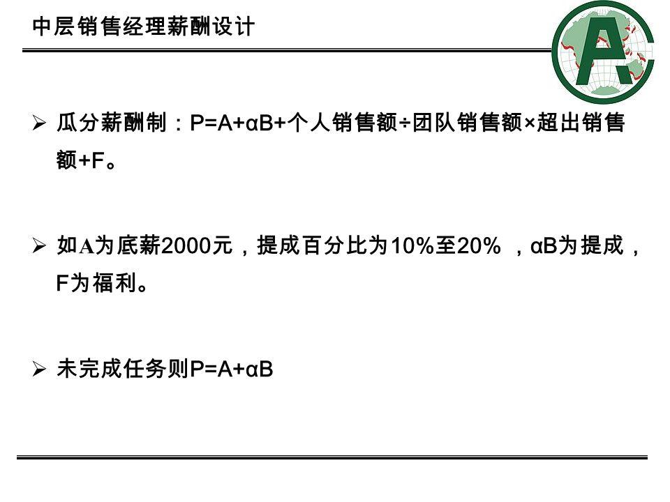 11 中层销售经理薪酬设计  瓜分薪酬制: P=A+αB+ 个人销售额 ÷ 团队销售额 × 超出销售 额 +F 。  如 A 为底薪 2000 元,提成百分比为 10% 至 20% , αB 为提成, F 为福利。  未完成任务则 P=A+αB
