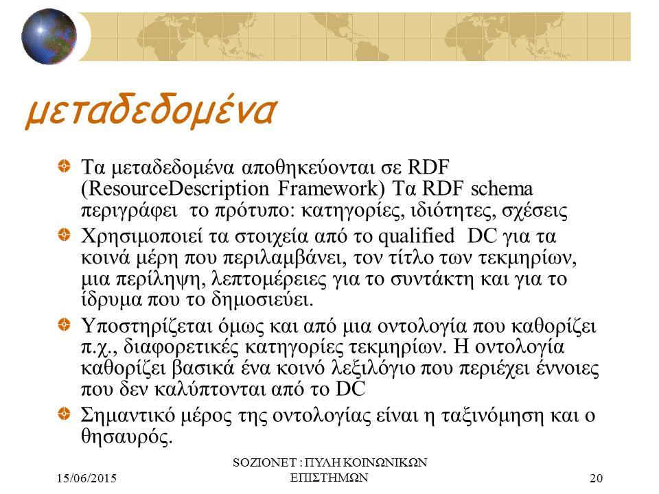 15/06/2015 SOZIONET : ΠΥΛΗ ΚΟΙΝΩΝΙΚΩΝ ΕΠΙΣΤΗΜΩΝ20 μεταδεδομένα Τα μεταδεδομένα αποθηκεύονται σε RDF (ResourceDescription Framework) Τα RDF schema περιγράφει το πρότυπο: κατηγορίες, ιδιότητες, σχέσεις Χρησιμοποιεί τα στοιχεία από το qualified DC για τα κοινά μέρη που περιλαμβάνει, τον τίτλο των τεκμηρίων, μια περίληψη, λεπτομέρειες για το συντάκτη και για το ίδρυμα που το δημοσιεύει.
