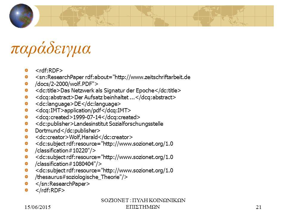 15/06/2015 SOZIONET : ΠΥΛΗ ΚΟΙΝΩΝΙΚΩΝ ΕΠΙΣΤΗΜΩΝ21 παράδειγμα <sn:ResearchPaper rdf:about= http://www.zeitschriftarbeit.de /docs/2-2000/wolf.PDF > Das Netzwerk als Signatur der Epoche Der Aufsatz beinhaltet...