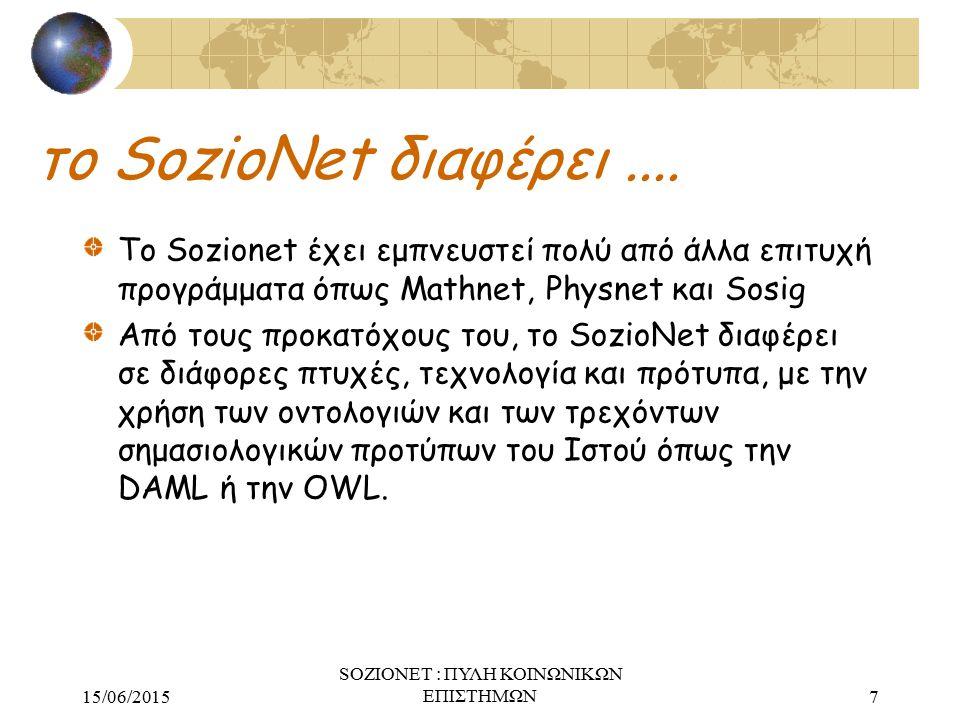 15/06/2015 SOZIONET : ΠΥΛΗ ΚΟΙΝΩΝΙΚΩΝ ΕΠΙΣΤΗΜΩΝ7 το SozioNet διαφέρει.... Το Sozionet έχει εμπνευστεί πολύ από άλλα επιτυχή προγράμματα όπως Mathnet,