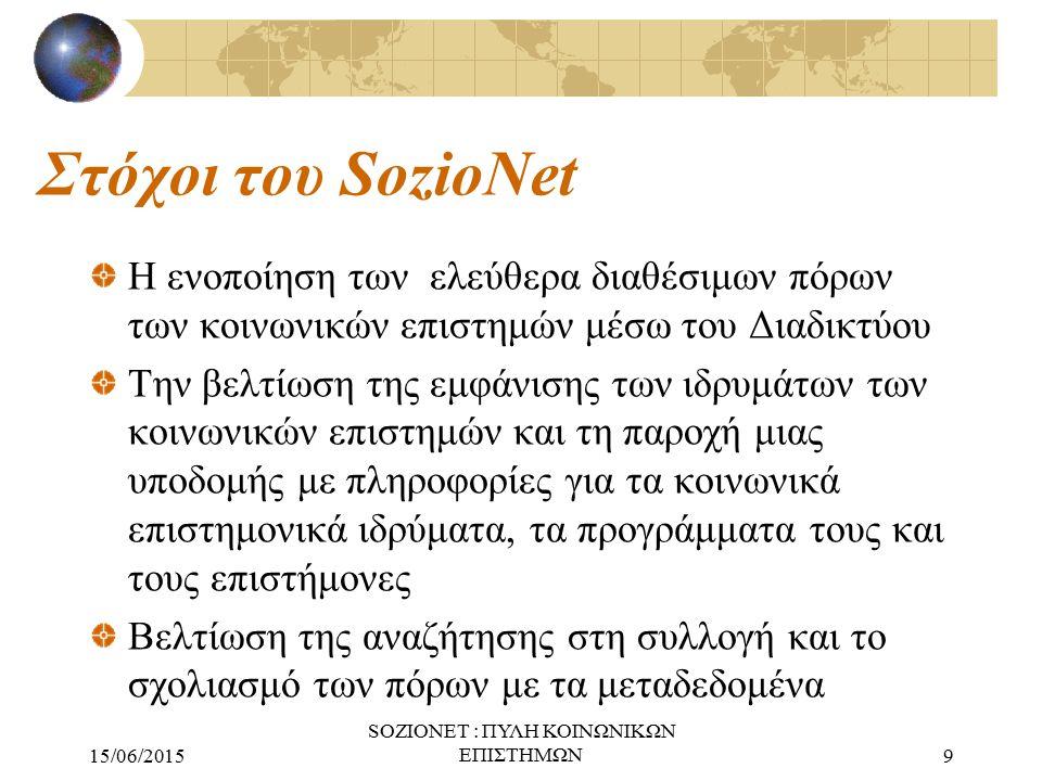 15/06/2015 SOZIONET : ΠΥΛΗ ΚΟΙΝΩΝΙΚΩΝ ΕΠΙΣΤΗΜΩΝ9 Στόχοι του SozioNet Η ενοποίηση των ελεύθερα διαθέσιμων πόρων των κοινωνικών επιστημών μέσω του Διαδικτύου Την βελτίωση της εμφάνισης των ιδρυμάτων των κοινωνικών επιστημών και τη παροχή μιας υποδομής με πληροφορίες για τα κοινωνικά επιστημονικά ιδρύματα, τα προγράμματα τους και τους επιστήμονες Βελτίωση της αναζήτησης στη συλλογή και το σχολιασμό των πόρων με τα μεταδεδομένα