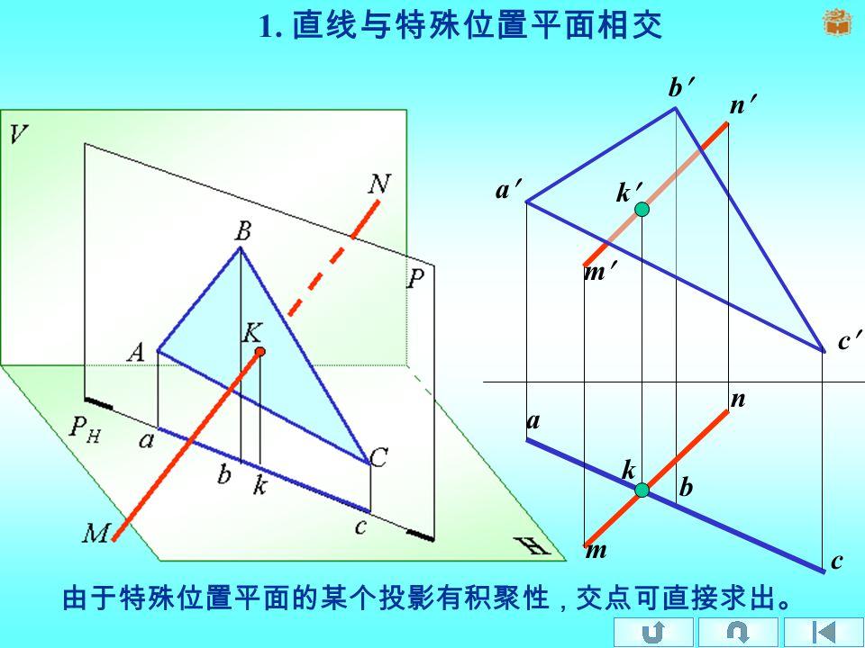 三、特殊位置线面相交 1. 直线与特殊位置平面相交 直线与特殊位置平面相交 2. 判断直线的可见性 判断直线的可见性 3. 特殊位置直线与一般位置平面相交 特殊位置直线与一般位置平面相交