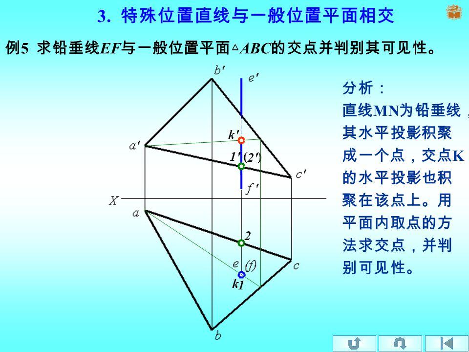 2. 判断直线的可见性 b b a a c c m m n k k n 特殊位置线面相交,根据平面的积聚性投影,能直接判别直线的可见性。