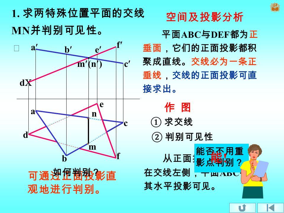 四、一般位置平面与特殊位置平面相交 求两平面交线的问题可以看作是求两个共有点的 问题, 由于特殊位置平面的某个投影有积聚性,交 线可直接求出。 1.