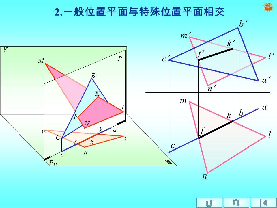 可通过正面投影直 观地进行判别。 a b c d e f c f dd be a m(n)m(n) 空间及投影分析 平面 ABC 与 DEF 都为正 垂面,它们的正面投影都积 聚成直线。交线必为一条正 垂线,交线的正面投影可直 接求出。 ① 求交线 ② 判别可见性 作 图 从正面投影上可看出, 在交线左侧,平面 ABC 在上, 其水平投影可见。 n ● m ● ● 能否不用重 影点判别? 能!能.