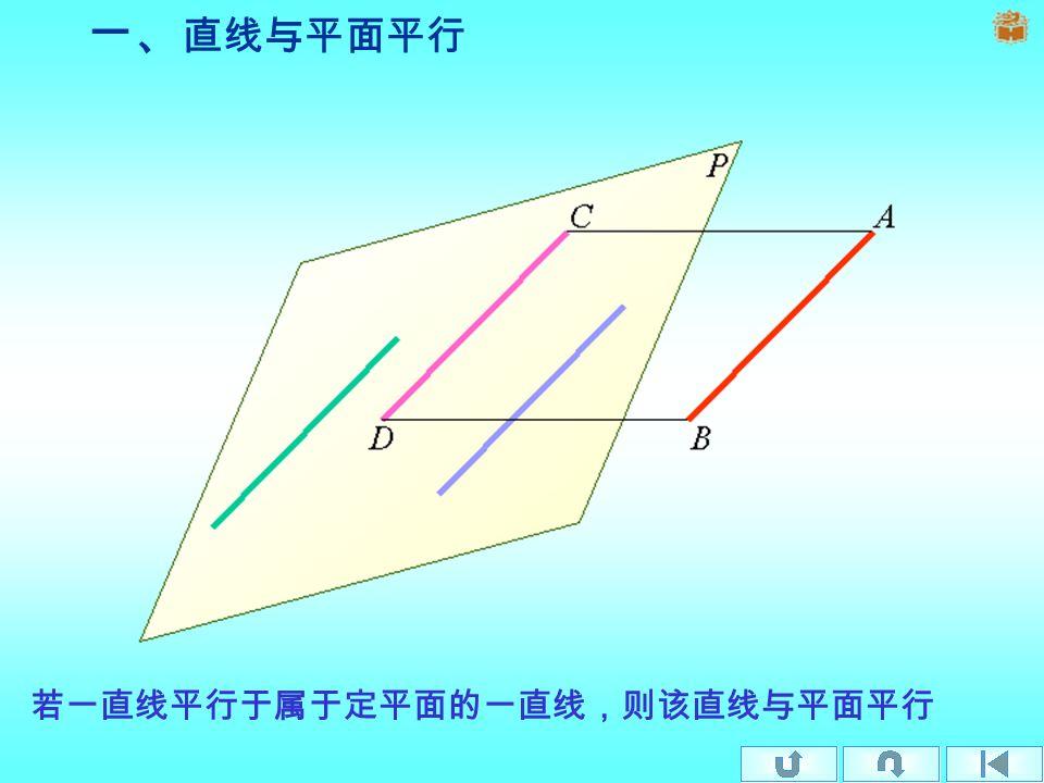 §1-5-1 直线与平面平行 两平 面平行 一、直线与平面平行直线与平面平行 几何条件 若平面外的一条直线与平面内的一条直线平行,则该直 线与该平面平行。这是解决直线与平面平行作图问题的依据。 有关线、面平行的作图问题有:判别已知线面是否平行;作直线 与已知平面平行;包含已知直线作平面与另一已知直线平行。 例题 1 例题 2 例题 1 例题 2 二、平面与平面平行平面与平面平行 几何条件 若一个平面内的相交二直线与另一个平面内的相交二直 线对应平行,则此两平面平行。这是两平面平行的作图依据。 两面平行的作图问题有:判别两已知平面是否相互平行;过一点 作一平面与已知平面平行;已知两平面平行,完成其中一平面的所 缺投影。 例题 3 例题 4 例题 3 例题 4