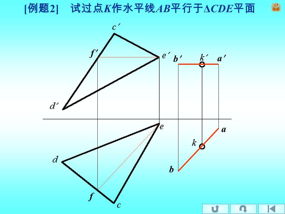 [ 例题 2] 试过点 K 作水平线 AB 平行于 ΔCDE 平面 b a a f f b