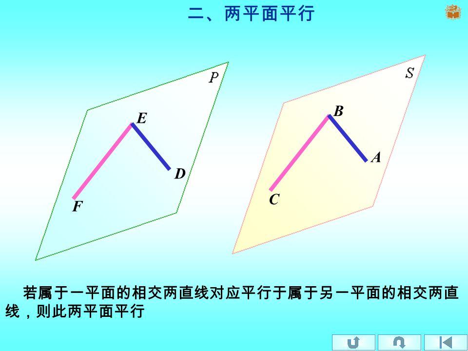 h [ 例题 7] 试过定点 K 作特殊位置平面的法线。 h h h h h (a)(a)(c)(c) (b)(b)