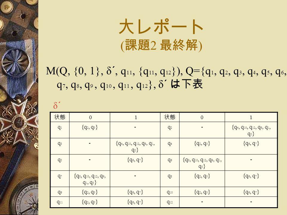 大レポート ( 課題 2 最終解 ) 状態 0 1 01 q1q1 {q 2, q 3 }-q2q2 -{q 4, q 10, q 12, q 9, q 1, q 5 } q3q3 - q4q4 {q 2, q 3 }{q 6, q 7 } q5q5 - q6q6 {q 8, q 10, q 12, q 9, q 1, q 5 } - q7q7 -q8q8 {q 2, q 3 }{q 6, q 7 } q9q9 {q 2, q 3 }{q 6, q 7 }q 10 {q 2, q 3 }{q 6, q 7 } q 11 {q 2, q 3 }{q 6, q 7 }q 12 -- δ´ M(Q, {0, 1}, δ´, q 11, {q 11, q 12 }), Q={q 1, q 2, q 3, q 4, q 5, q 6, q 7, q 8, q 9, q 10, q 11, q 12 }, δ´ は下表