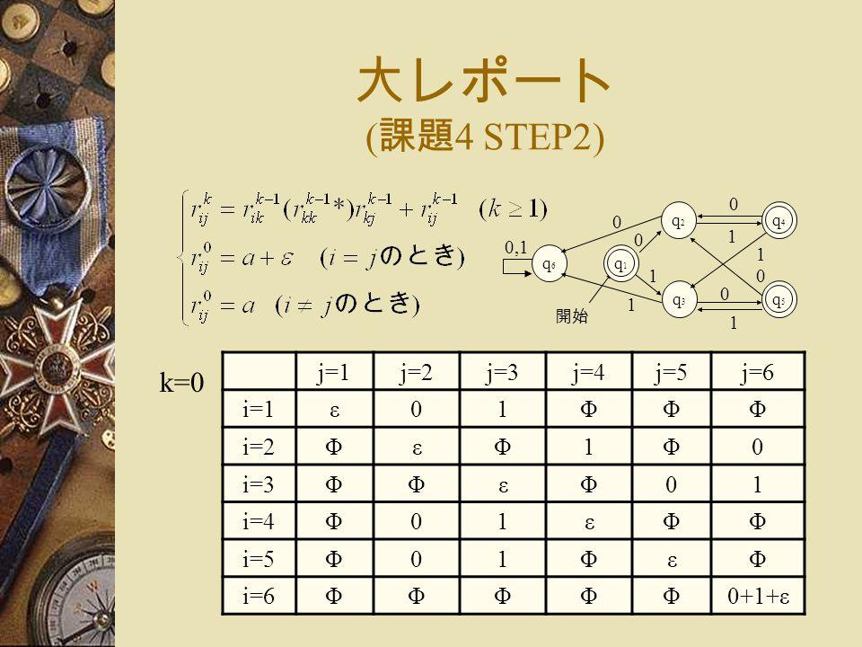 大レポート ( 課題 4 STEP2) j=1j=2j=3j=4j=5j=6 i=1ε01ΦΦΦ i=2ΦεΦ1Φ0 i=3ΦΦεΦ01 i=4Φ01εΦΦ i=5Φ01ΦεΦ i=6ΦΦΦΦΦ0+1+ε k=0 0 q5q5 1 1 1 開始 q1q1 q2q2 q3q3 0 0 1 q4q4 0 q6q6 0,1 1 0