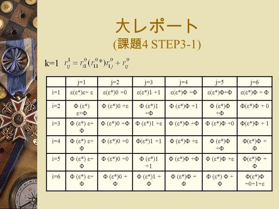 大レポート ( 課題 4 STEP3-1) j=1j=2j=3j=4j=5j=6 i=1ε(ε*)ε+ εε(ε*)0 +0ε(ε*)1 +1ε(ε*)Φ +Φ i=2Φ (ε*) ε+Φ Φ (ε*)0 +εΦ (ε*)1 +Φ Φ (ε*)Φ +1Φ (ε*)Φ +Φ Φ(ε*)Φ + 0 i=3Φ (ε*) ε+ Φ Φ (ε*)0 +ΦΦ (ε*)1 +εΦ (ε*)Φ +ΦΦ (ε*)Φ +0Φ(ε*)Φ + 1 i=4Φ (ε*) ε+ Φ Φ (ε*)0 +0Φ(ε*)1 +1Φ (ε*)Φ +εΦ (ε*)Φ +Φ i=5Φ (ε*) ε+ Φ Φ (ε*)0 +0Φ (ε*)1 +1 Φ (ε*)Φ +ΦΦ (ε*)Φ +εΦ(ε*)Φ + Φ i=6Φ (ε*) ε+ Φ Φ (ε*)0 + Φ Φ (ε*)1 + Φ Φ (ε*)Φ + Φ Φ(ε*)Φ +0+1+ε k=1