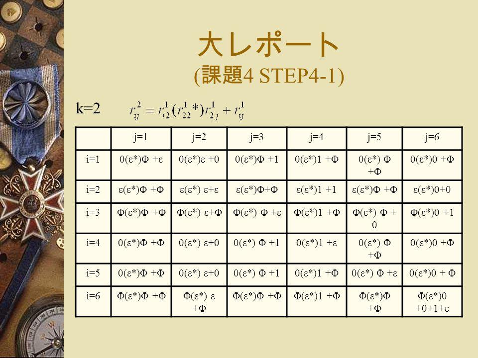 大レポート ( 課題 4 STEP4-1) j=1j=2j=3j=4j=5j=6 i=10(ε*)Φ +ε0(ε*)ε +00(ε*)Φ +10(ε*)1 +Φ0(ε*) Φ +Φ 0(ε*)0 +Φ i=2ε(ε*)Φ +Φε(ε*) ε+εε(ε*)Φ+Φε(ε*)1 +1ε(ε*)Φ +Φε(ε*)0+0 i=3Φ(ε*)Φ +ΦΦ(ε*) ε+ΦΦ(ε*) Φ +εΦ(ε*)1 +ΦΦ(ε*) Φ + 0 Φ(ε*)0 +1 i=40(ε*)Φ +Φ0(ε*) ε+00(ε*) Φ +10(ε*)1 +ε0(ε*) Φ +Φ 0(ε*)0 +Φ i=50(ε*)Φ +Φ0(ε*) ε+00(ε*) Φ +10(ε*)1 +Φ0(ε*) Φ +ε0(ε*)0 + Φ i=6Φ(ε*)Φ +ΦΦ(ε*) ε +Φ Φ(ε*)Φ +ΦΦ(ε*)1 +ΦΦ(ε*)Φ +Φ Φ(ε*)0 +0+1+ε k=2