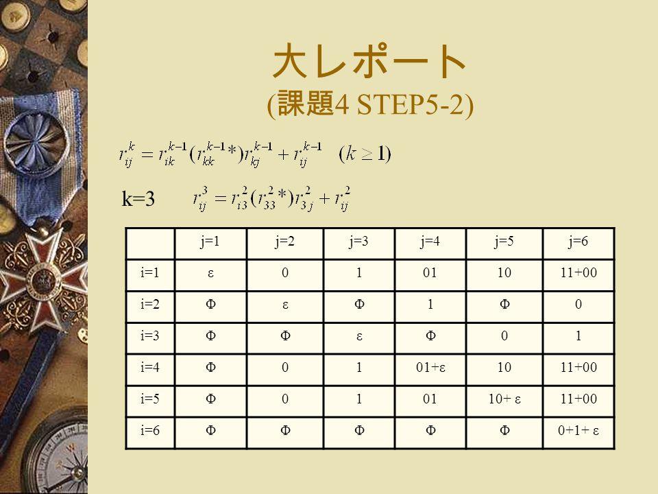大レポート ( 課題 4 STEP5-2) j=1j=2j=3j=4j=5j=6 i=1ε01011011+00 i=2ΦεΦ1Φ0 i=3ΦΦεΦ01 i=4Φ0101+ε1011+00 i=5Φ010110+ ε11+00 i=6ΦΦΦΦΦ0+1+ ε k=3