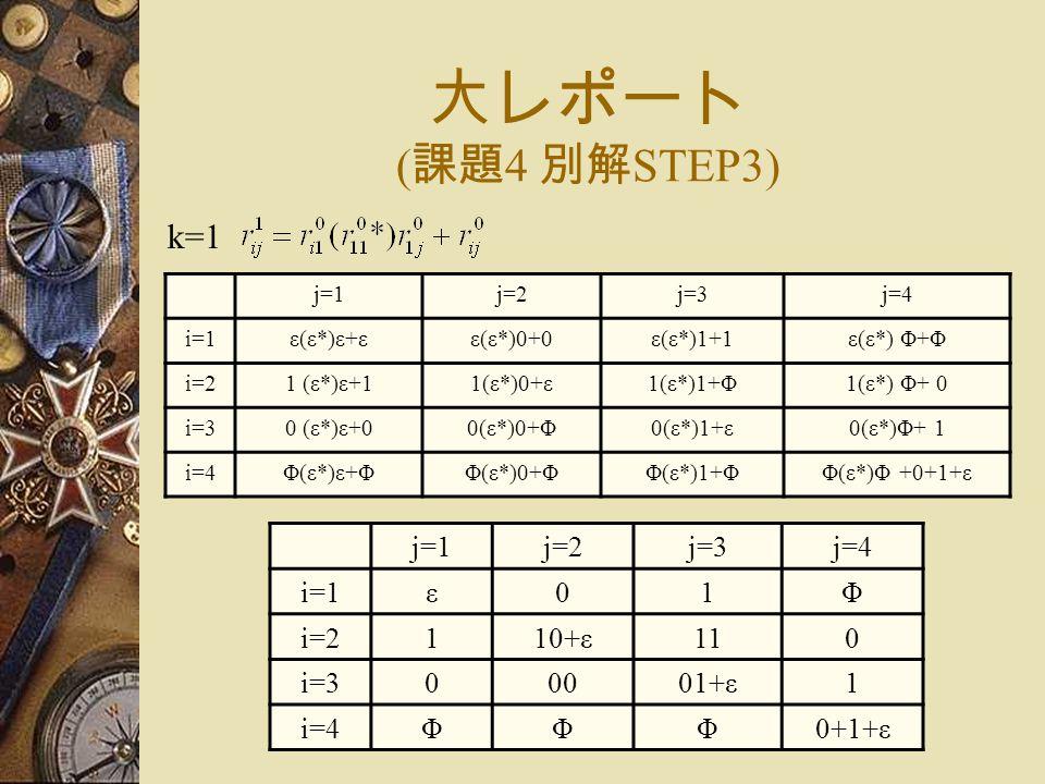 大レポート ( 課題 4 別解 STEP3) k=1 j=1j=2j=3j=4 i=1ε(ε*)ε+εε(ε*)0+0ε(ε*)1+1ε(ε*) Φ+Φ i=21 (ε*)ε+11(ε*)0+ε1(ε*)1+Φ1(ε*) Φ+ 0 i=30 (ε*)ε+00(ε*)0+Φ0(ε*)1+ε0(ε*)Φ+ 1 i=4Φ(ε*)ε+ΦΦ(ε*)0+ΦΦ(ε*)1+ΦΦ(ε*)Φ +0+1+ε j=1j=2j=3j=4 i=1ε01Φ i=2110+ε110 i=300001+ε1 i=4ΦΦΦ0+1+ε
