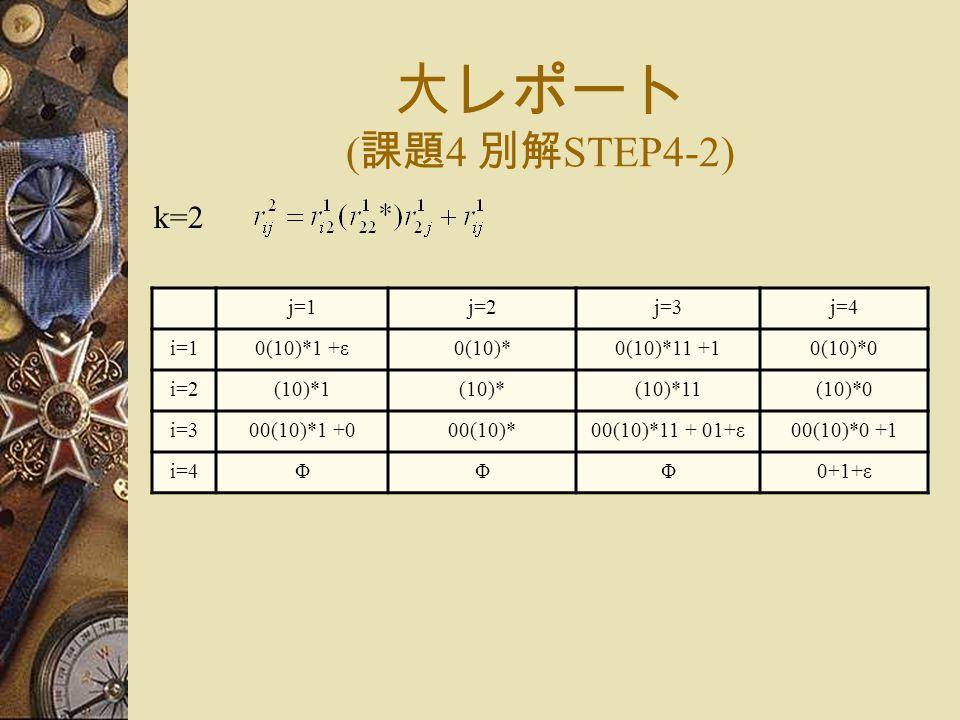 大レポート ( 課題 4 別解 STEP4-2) k=2 j=1j=2j=3j=4 i=10(10)*1 +ε0(10)*0(10)*11 +10(10)*0 i=2(10)*1(10)*(10)*11(10)*0 i=300(10)*1 +000(10)*00(10)*11 + 01+ε00(10)*0 +1 i=4ΦΦΦ0+1+ε