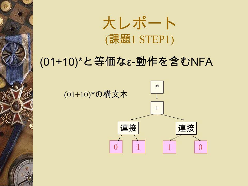 大レポート ( 課題 1 STEP1) (01+10)* と等価な ε- 動作を含む NFA + 0 連接 10 * 1 (01+10)* の構文木