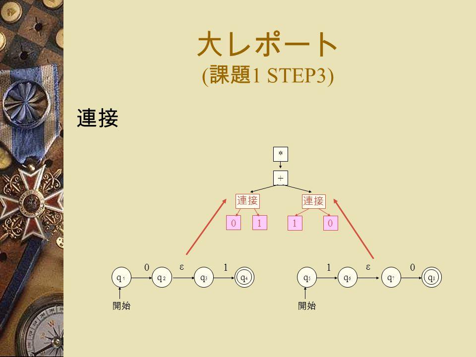 大レポート ( 課題 1 STEP3) 連接 + 0 10 * 1 q1q1 q2q2 0 開始 q3q3 q4q4 1 ε q5q5 q6q6 1 q7q7 q8q8 0 ε