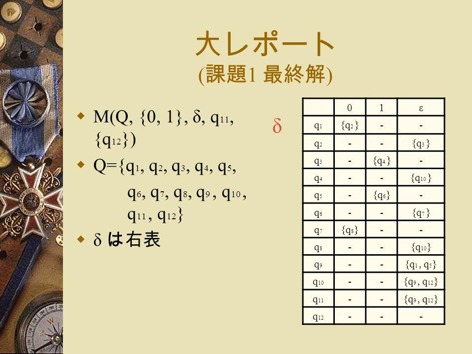 大レポート ( 課題 1 最終解 )  M(Q, {0, 1}, δ, q 11, {q 12 })  Q={q 1, q 2, q 3, q 4, q 5, q 6, q 7, q 8, q 9, q 10, q 11, q 12 }  δ は右表 01ε q1q1 {q 2 }-- q2q2 --{q 3 } q3q3 -{q 4 }- q4q4 --{q 10 } q5q5 -{q 6 }- q6q6 --{q 7 } q7q7 {q 8 }-- q8q8 --{q 10 } q9q9 --{q 1, q 5 } q 10 --{q 9, q 12 } q 11 --{q 9, q 12 } q 12 --- δ