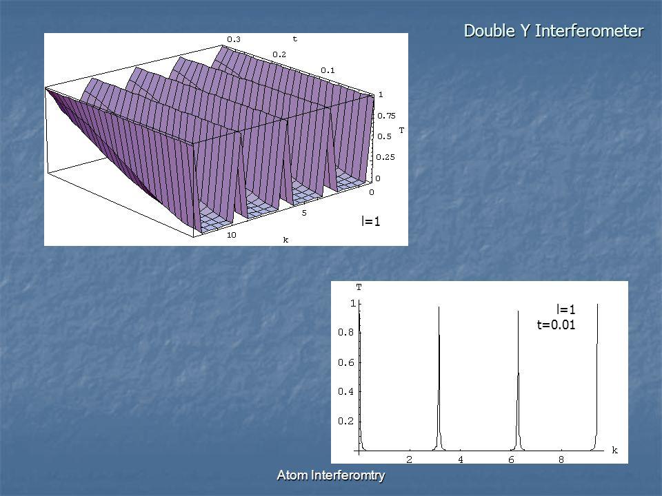Atom Interferomtry Double Y Interferometer l=1 t=0.01 l=1