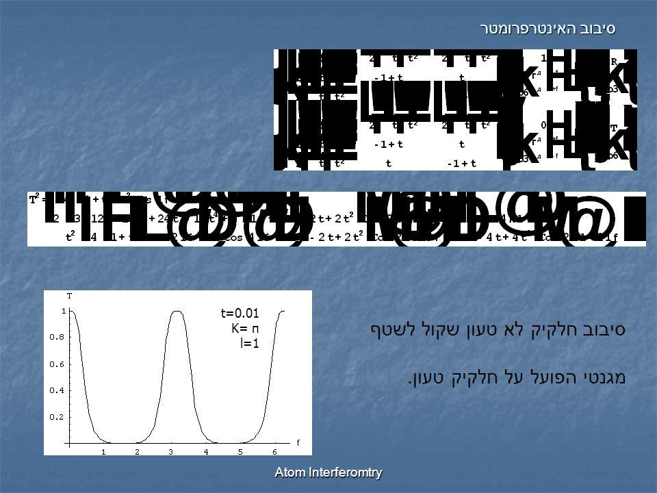 Atom Interferomtry סיבוב האינטרפרומטר t=0.01 π K= πl=1 סיבוב חלקיק לא טעון שקול לשטף מגנטי הפועל על חלקיק טעון.