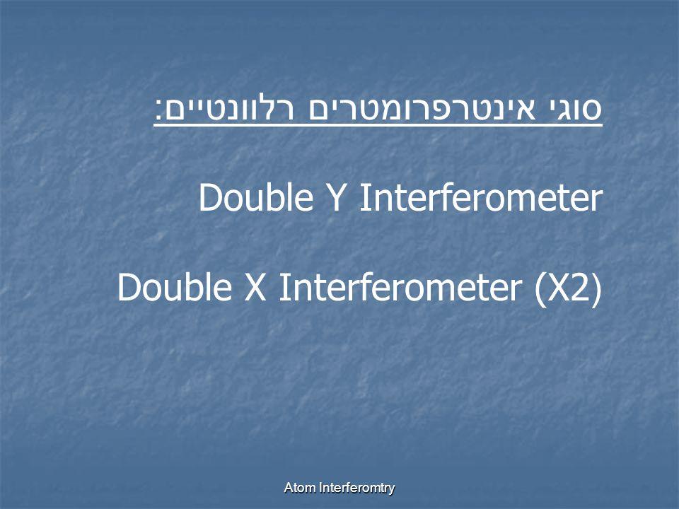 Atom Interferomtry סוגי אינטרפרומטרים רלוונטיים : Double Y Interferometer (Double X Interferometer (X2