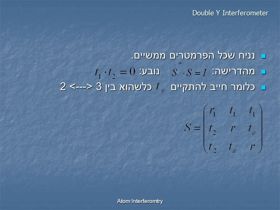 Atom Interferomtry Double Y Interferometer Double Y Interferometer נניח שכל הפרמטרים ממשיים.