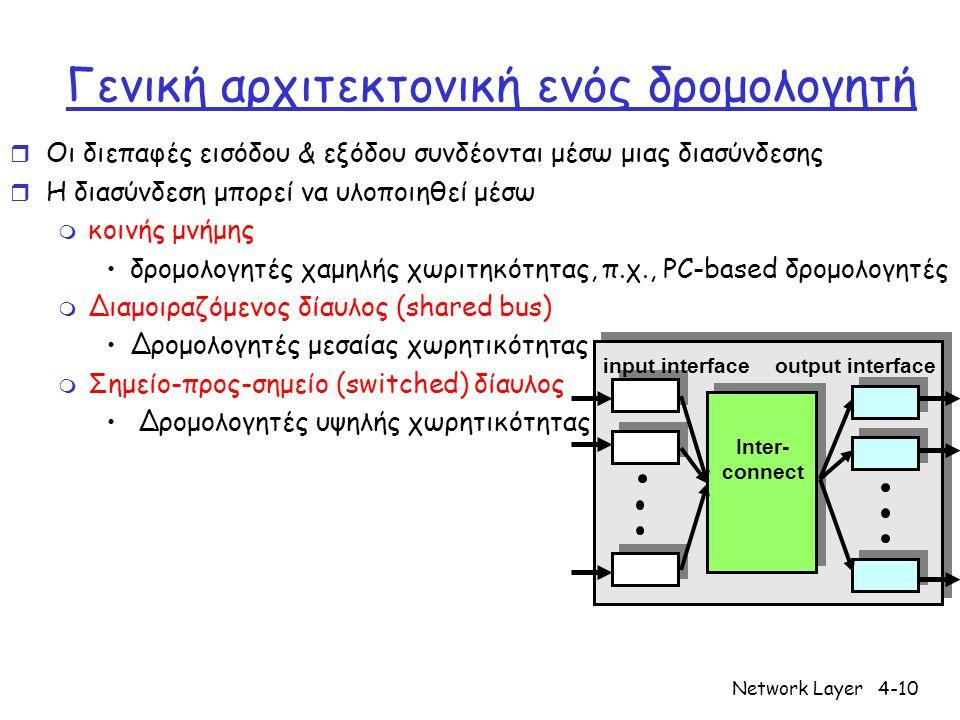 Network Layer4-10 Γενική αρχιτεκτονική ενός δρομολογητή r Οι διεπαφές εισόδου & εξόδου συνδέονται μέσω μιας διασύνδεσης r Η διασύνδεση μπορεί να υλοποιηθεί μέσω m κοινής μνήμης δρομολογητές χαμηλής χωριτηκότητας, π.χ., PC-based δρομολογητές m Διαμοιραζόμενος δίαυλος (shared bus) Δρομολογητές μεσαίας χωρητικότητας m Σημείο-προς-σημείο (switched) δίαυλος Δρομολογητές υψηλής χωρητικότητας input interfaceoutput interface Inter- connect