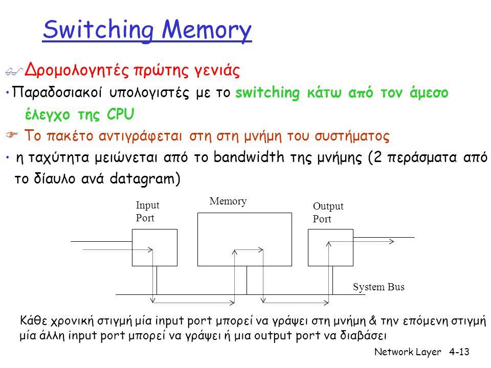 Network Layer4-13 Switching Memory  Δρομολογητές πρώτης γενιάς Παραδοσιακοί υπολογιστές με το switching κάτω από τον άμεσο έλεγχο της CPU  Το πακέτο αντιγράφεται στη στη μνήμη του συστήματος η ταχύτητα μειώνεται από το bandwidth της μνήμης (2 περάσματα από το δίαυλο ανά datagram) Input Port Output Port Memory System Bus Κάθε χρονική στιγμή μία input port μπορεί να γράψει στη μνήμη & την επόμενη στιγμή μία άλλη input port μπορεί να γράψει ή μια output port να διαβάσει